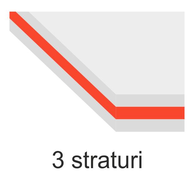 3 straturi